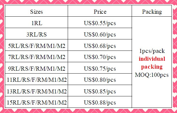 Grey magnum needle cartridges hn 005 china grey magnum for Tattoo needle sizes