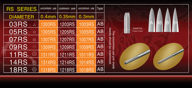 Round Shader Needles ( RS Series)